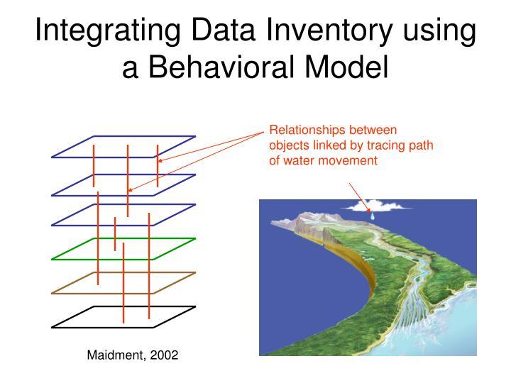 Integrating Data Inventory using a Behavioral Model