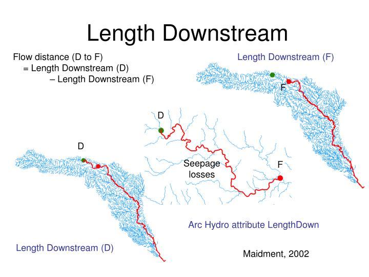 Length Downstream