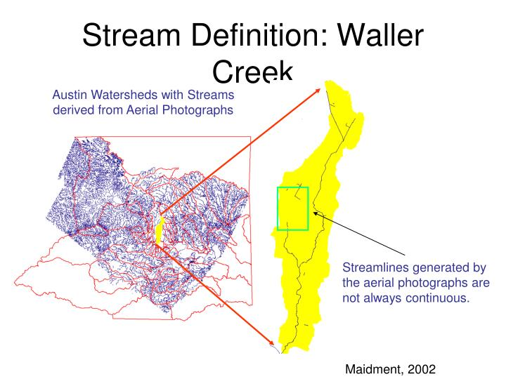 Stream Definition: Waller Creek