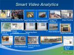 smart video analytics