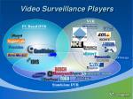 video surveillance players