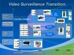 video surveillance transition