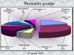 predators groups