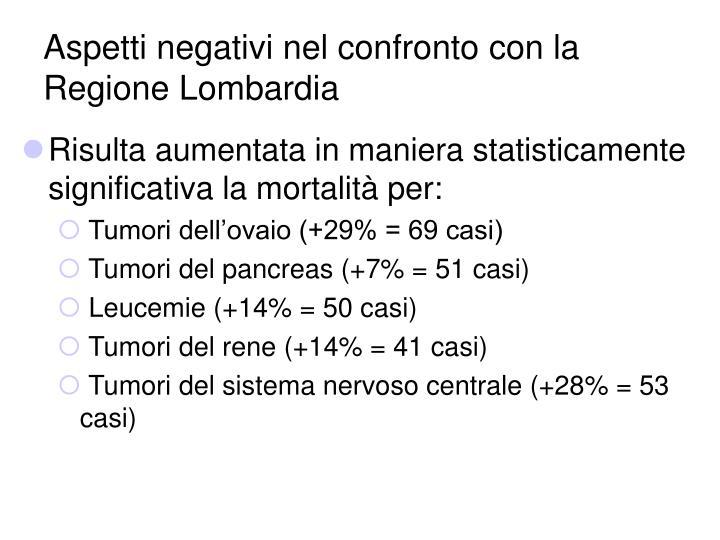 Aspetti negativi nel confronto con la Regione Lombardia