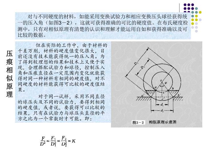 对与不同硬度的材料,如能采用变换试验力和相应变换压头球径获得统一的压入角(如图