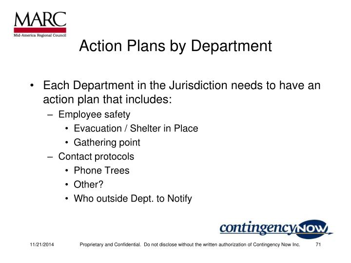 Action Plans by Department