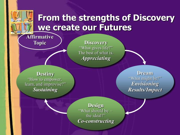 From the strengths of Discovery