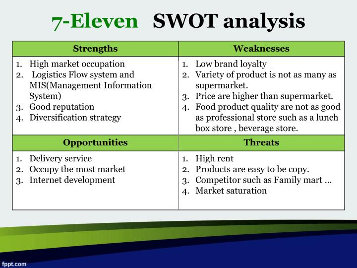 swot analysis of fox car rental inc This report is a marketing plan for an enterprise rent-a-car in brisbane,australia this marketing plan includes the current situation of the enterprise,enterprise's swot analysis,market segmentation,targeted market,positioning the car rental.