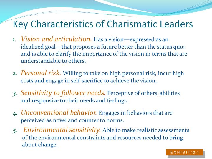 Key Characteristics of Charismatic Leaders