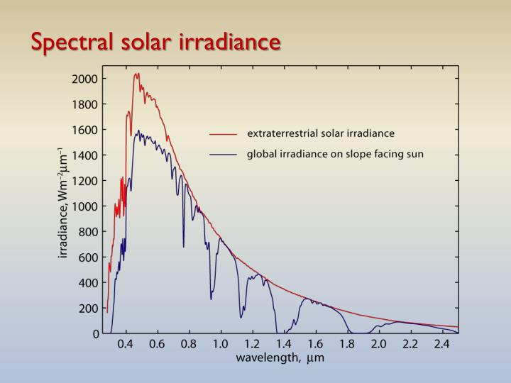 Spectral solar irradiance