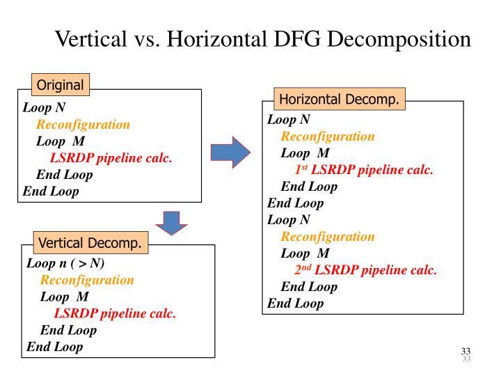 Vertical vs. Horizontal DFG Decomposition
