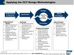 applying the cct design methodologies