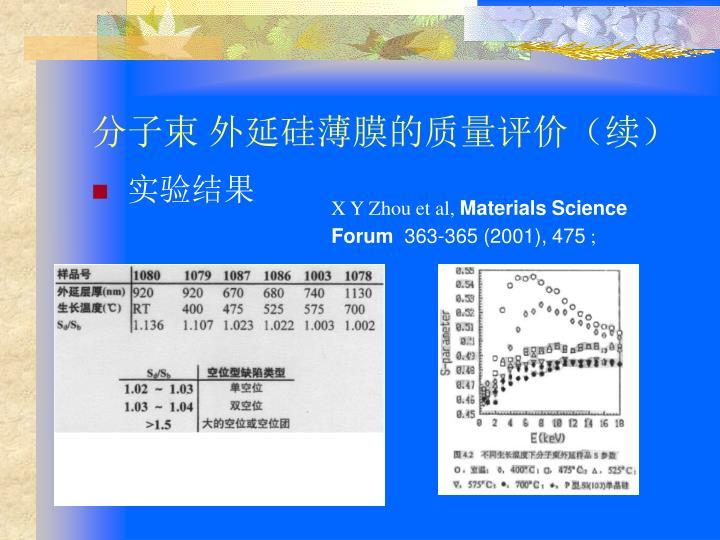 分子束 外延硅薄膜的质量评价(续)