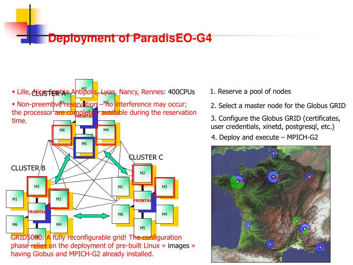 Deployment of ParadisEO-G4