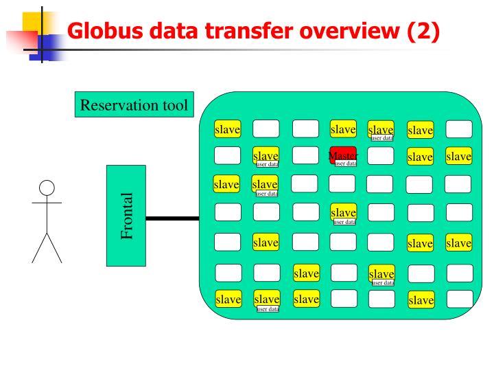 Globus data transfer overview (2)