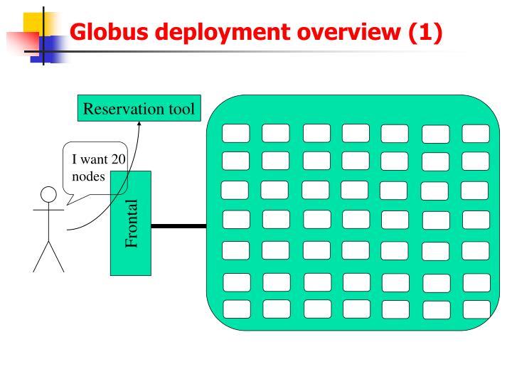 Globus deployment overview (1)