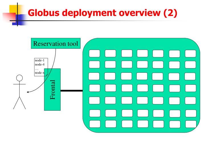 Globus deployment overview (2)
