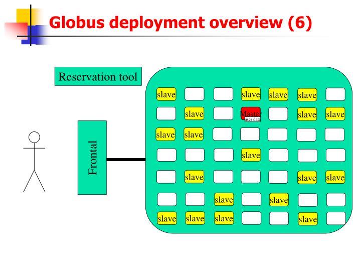 Globus deployment overview (6)