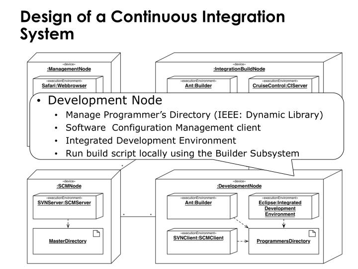 Design of a Continuous Integration System