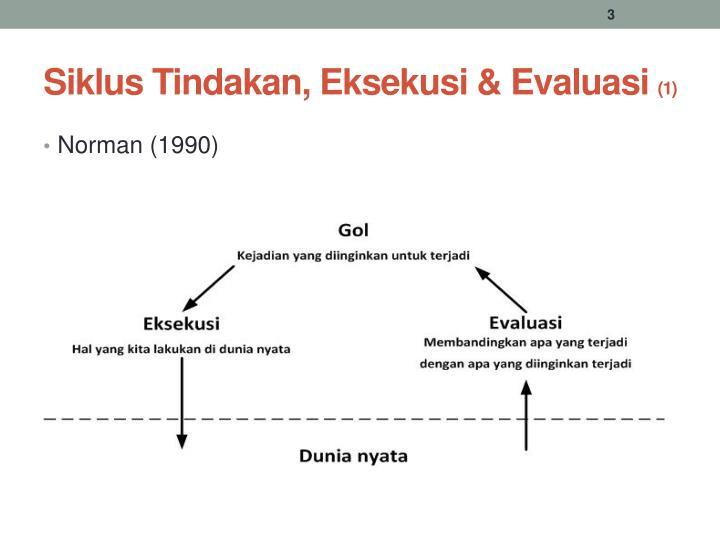 Siklus tindakan eksekusi evaluasi 1