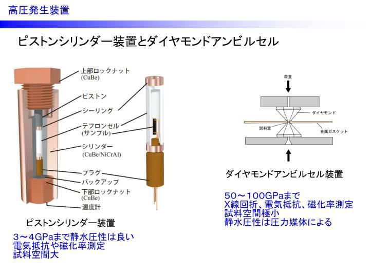 高圧発生装置