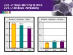 los 7 days starting to drop los 180 days increasing