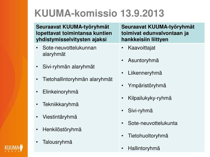 KUUMA-komissio 13.9.2013