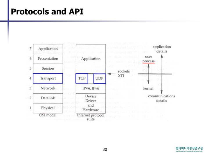 Protocols and API