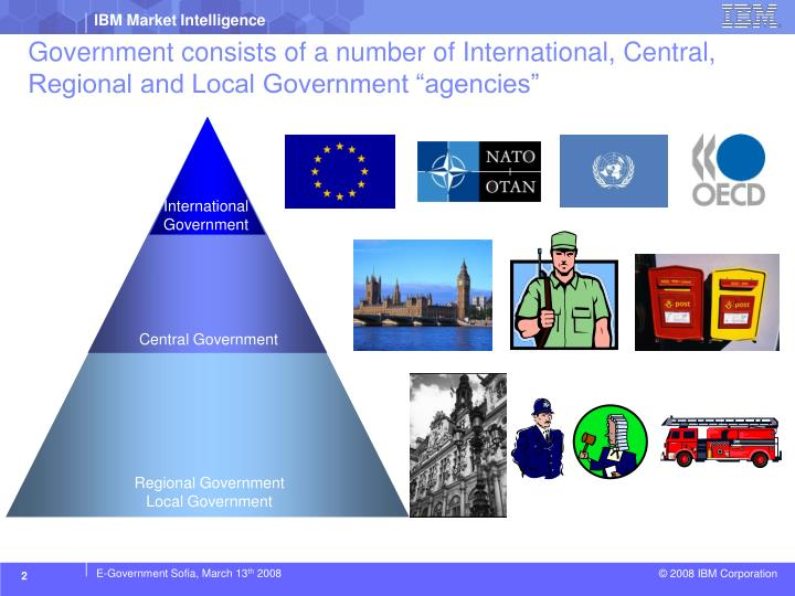 Government consists of a number of international central regional and local government agencies