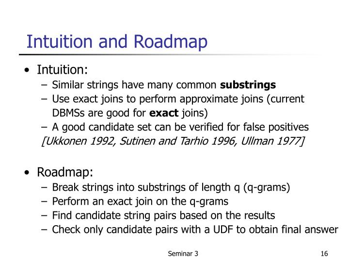 Intuition and Roadmap