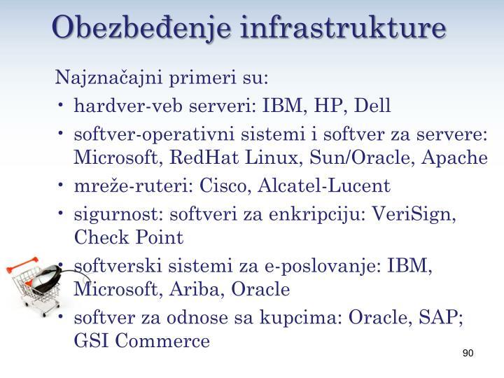 Obezbeđenje infrastrukture