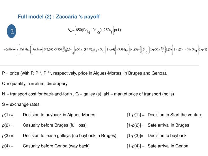 Full model (2) : Zaccaria 's payoff