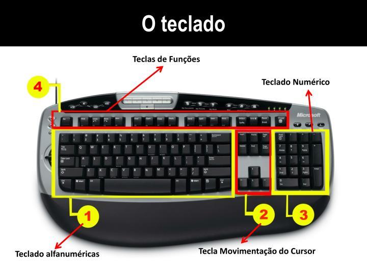 O teclado