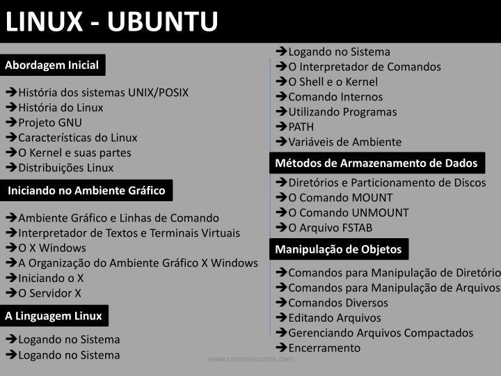 OS PRINCIPAIS TÓPICOS DO CURSO DE LINUX SÃO: