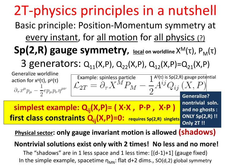 2T-physics principles in a nutshell