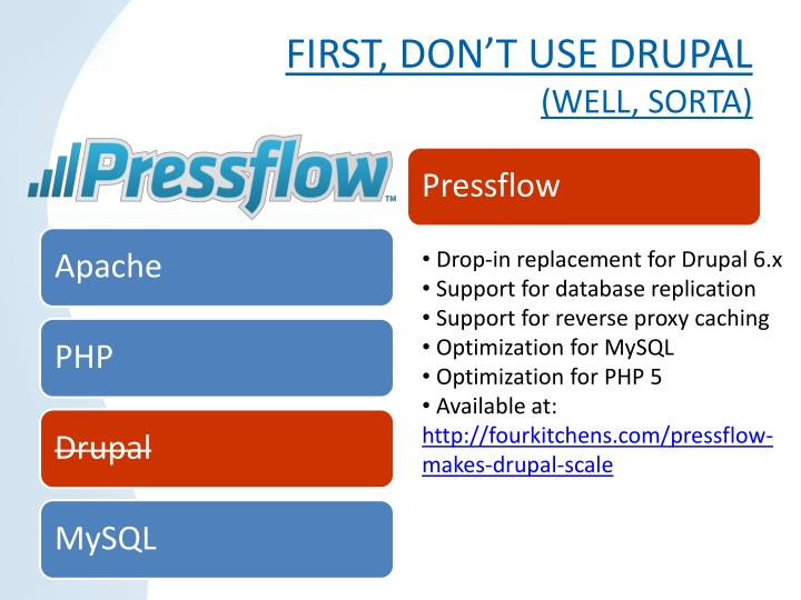First, don't use Drupal