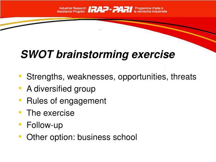 SWOT brainstorming exercise