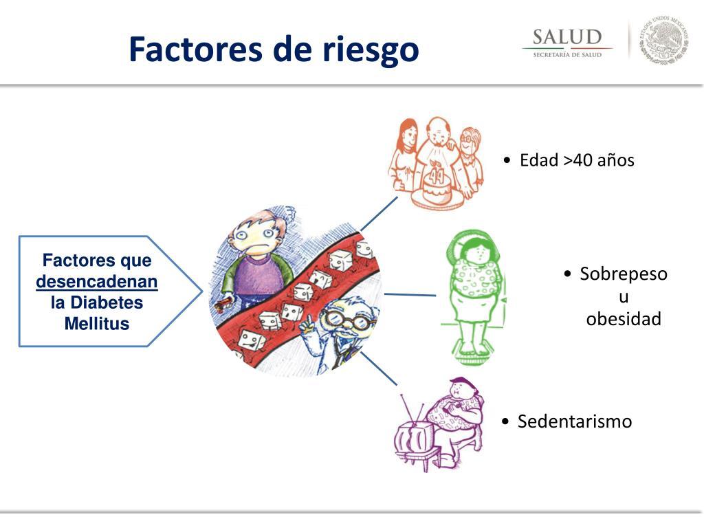 factores de riesgo de la obesidad y sobrepeso