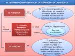 la interrelaci n conceptual de la pedagog a con la did ctica