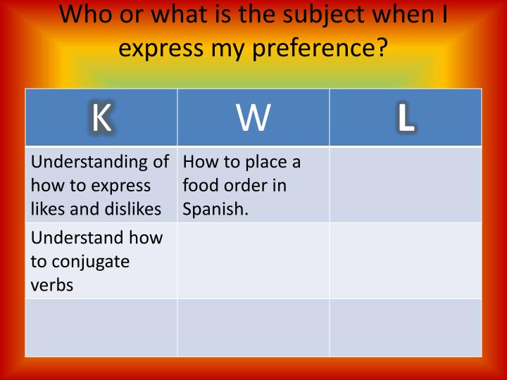 Who or what is the subject when i express my preference