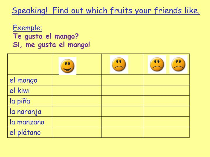Speaking!  Find out which fruits your friends like.