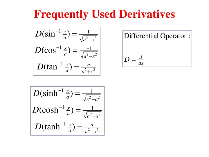 Frequently Used Derivatives