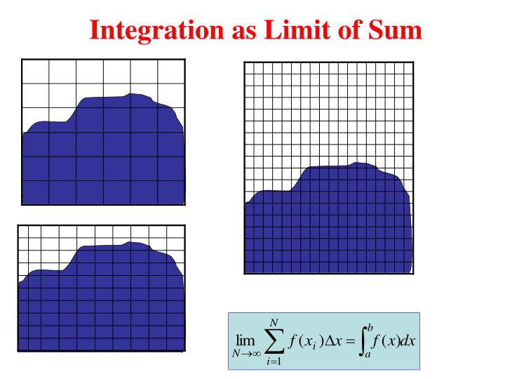 Integration as Limit of Sum