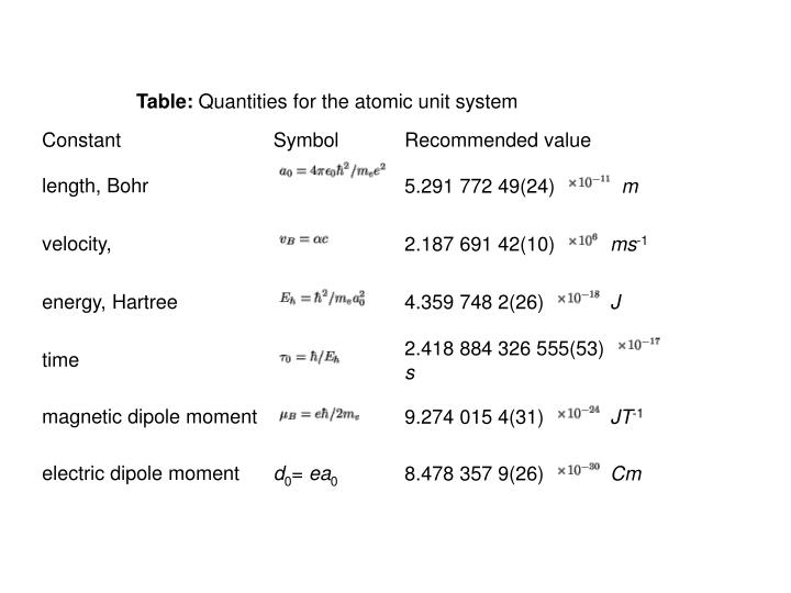Table: