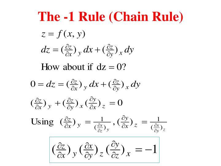 The -1 Rule (Chain Rule)