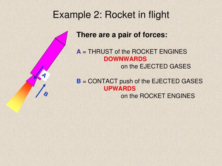 Example 2: Rocket in flight