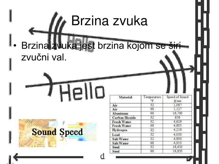 Brzina zvuka