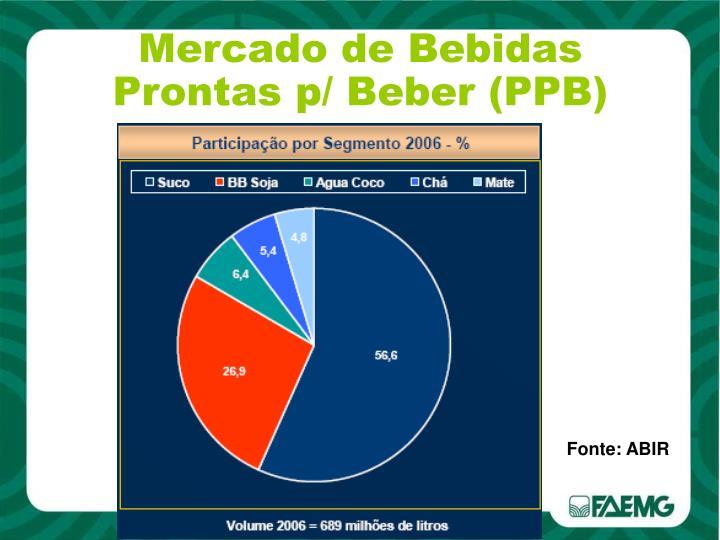 Mercado de Bebidas Prontas p/ Beber (PPB)