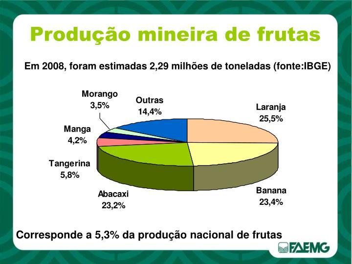 Produção mineira de frutas