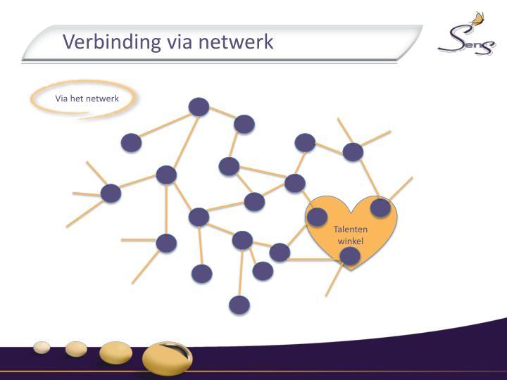 Verbinding via netwerk